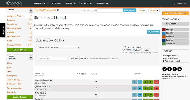 New Feature CANDDi Tools, New Dashboard, Admin And Streams.