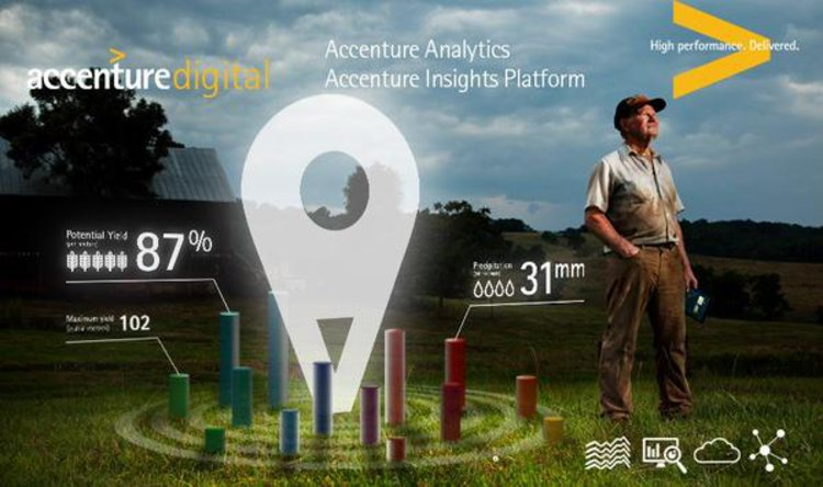 Accenture Launches Cloud Insights Platform