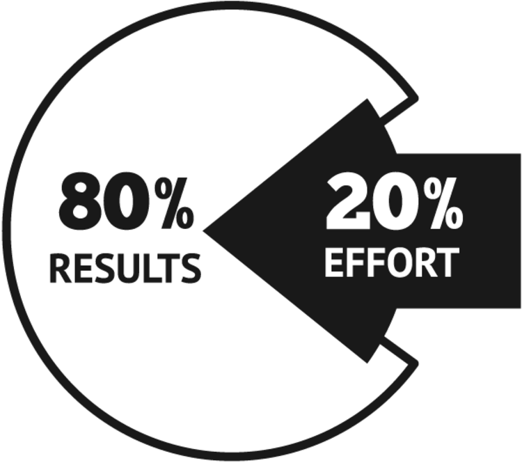 The Pareto Effect