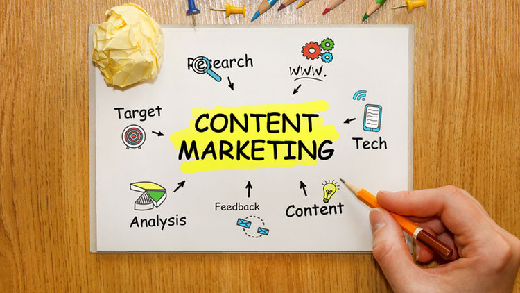 Adding intelligence to content-driven marketing