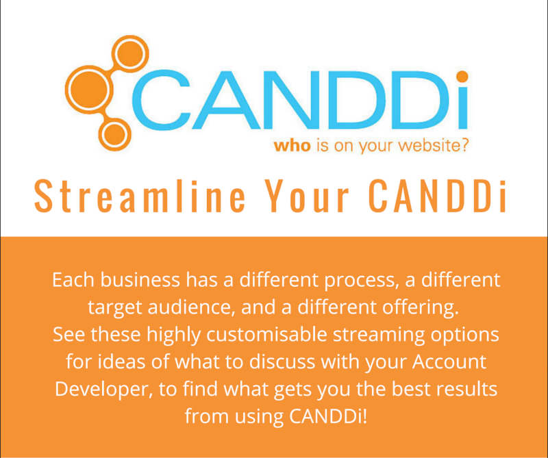 Streamline Your CANDDi